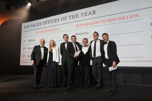 Top Office of the Year (Category 2) | 1st Place 2017