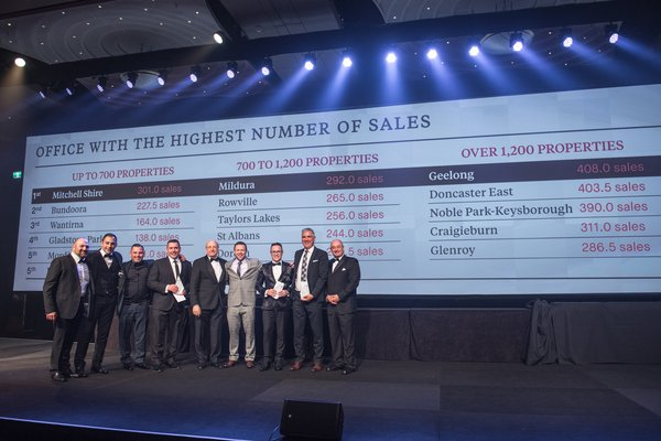 Office with the Highest Number of Total Sales (Category 3) | 1st Place 2018